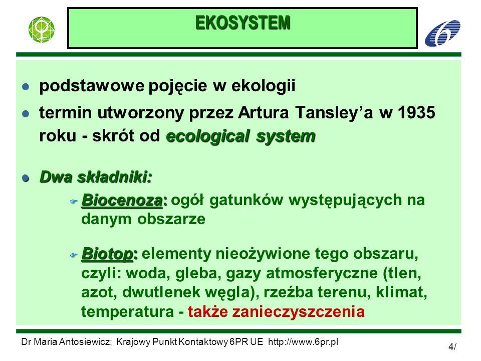EKOSYSTEM podstawowe pojęcie w ekologii
