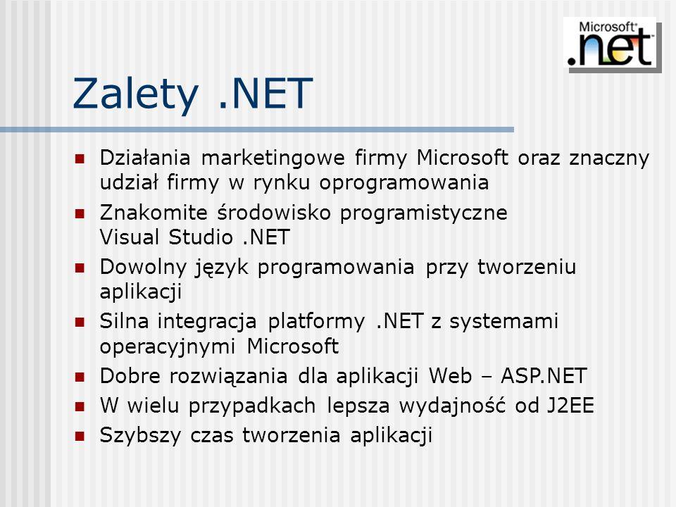 Zalety .NET Działania marketingowe firmy Microsoft oraz znaczny udział firmy w rynku oprogramowania.