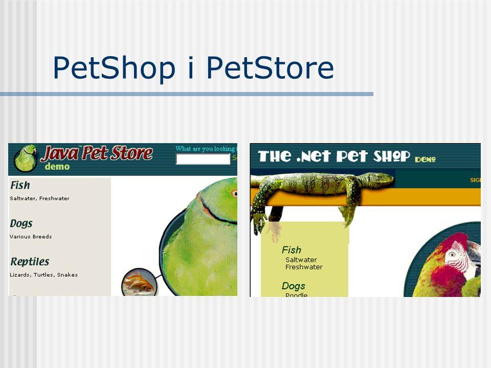PetShop i PetStore