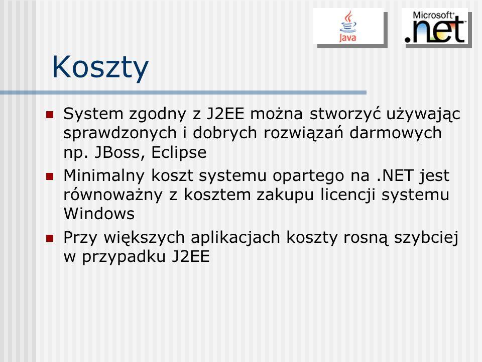 Koszty System zgodny z J2EE można stworzyć używając sprawdzonych i dobrych rozwiązań darmowych np. JBoss, Eclipse.