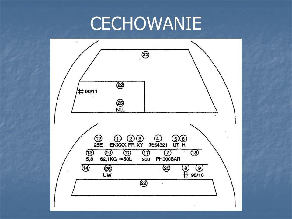 CECHOWANIE