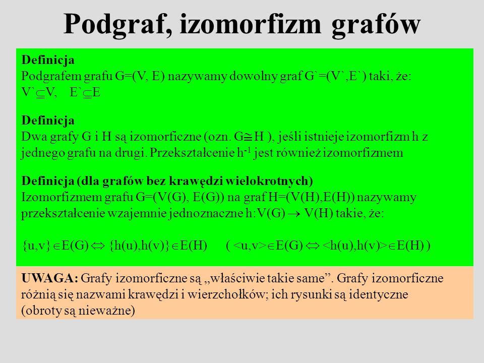 Podgraf, izomorfizm grafów