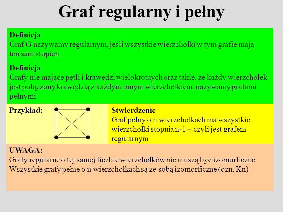 Graf regularny i pełny Definicja