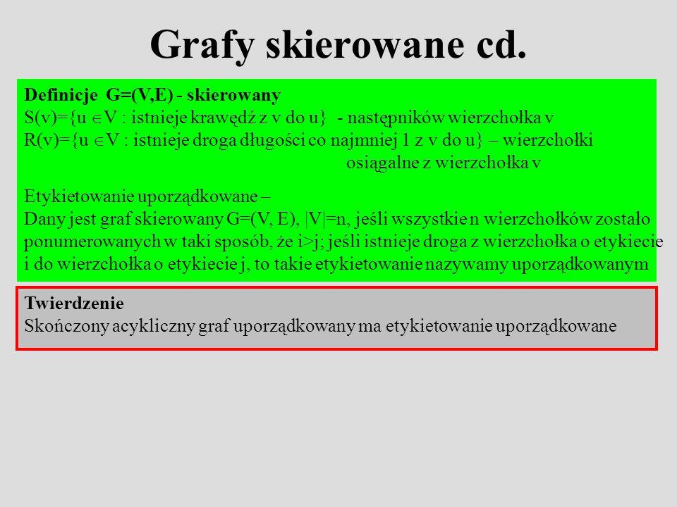 Grafy skierowane cd. Definicje G=(V,E) - skierowany