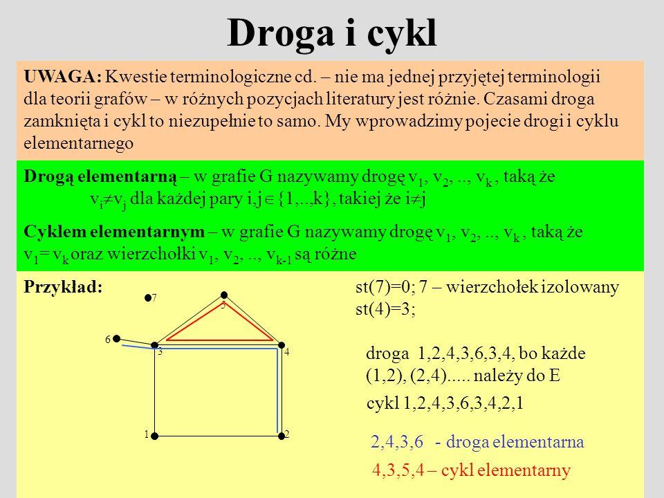 Droga i cykl UWAGA: Kwestie terminologiczne cd. – nie ma jednej przyjętej terminologii.