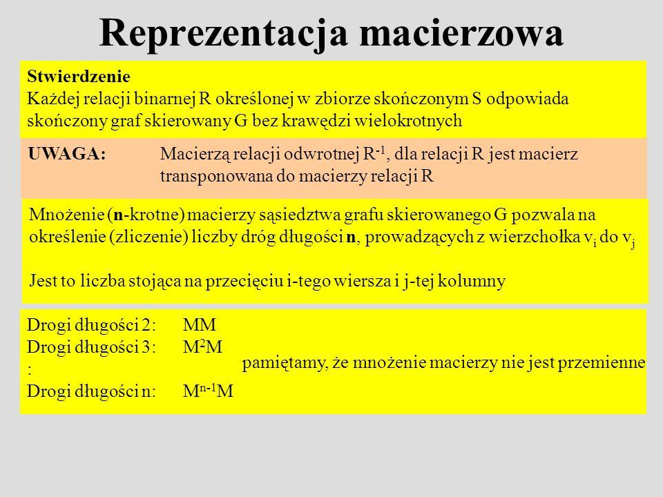 Reprezentacja macierzowa