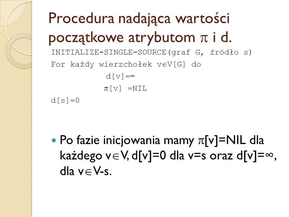 Procedura nadająca wartości początkowe atrybutom  i d.
