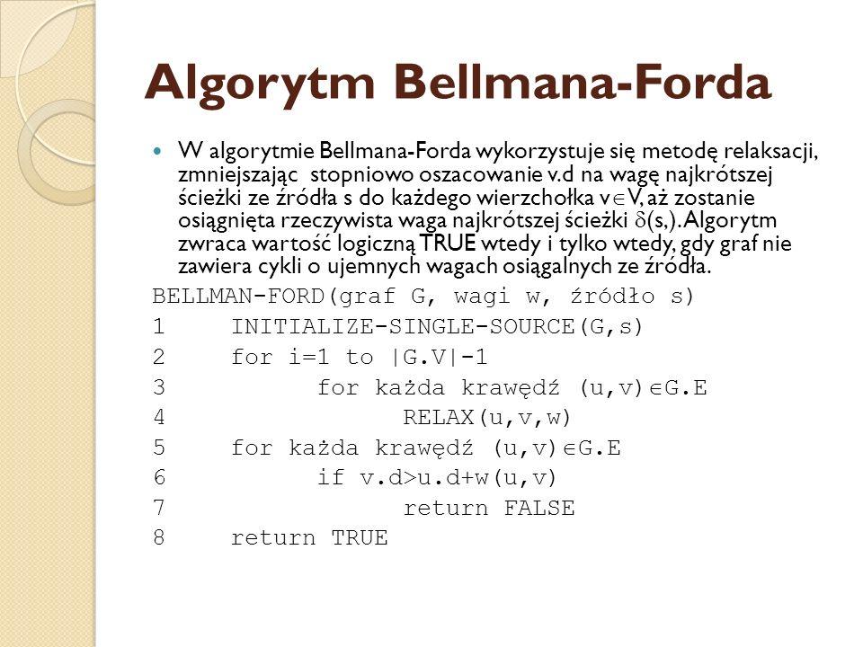 Algorytm Bellmana-Forda