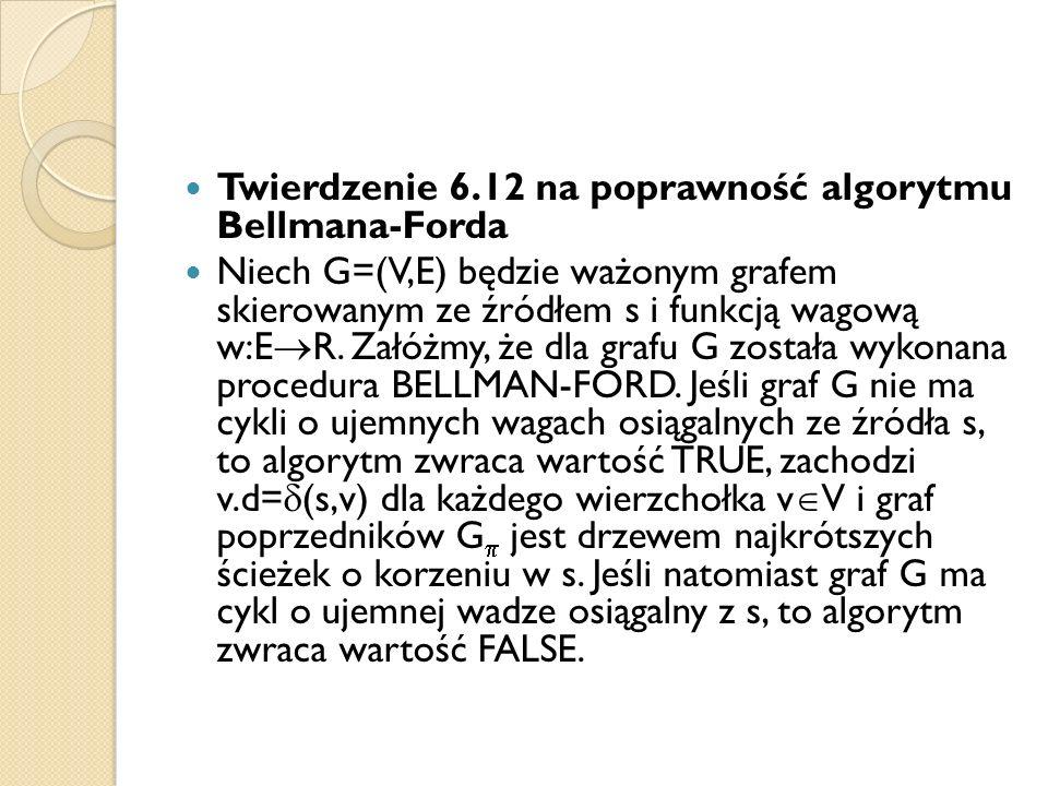 Twierdzenie 6.12 na poprawność algorytmu Bellmana-Forda