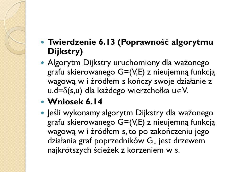 Twierdzenie 6.13 (Poprawność algorytmu Dijkstry)
