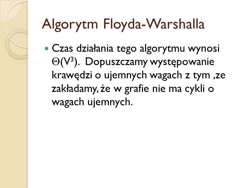 Algorytm Floyda-Warshalla