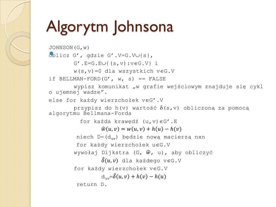 Algorytm Johnsona