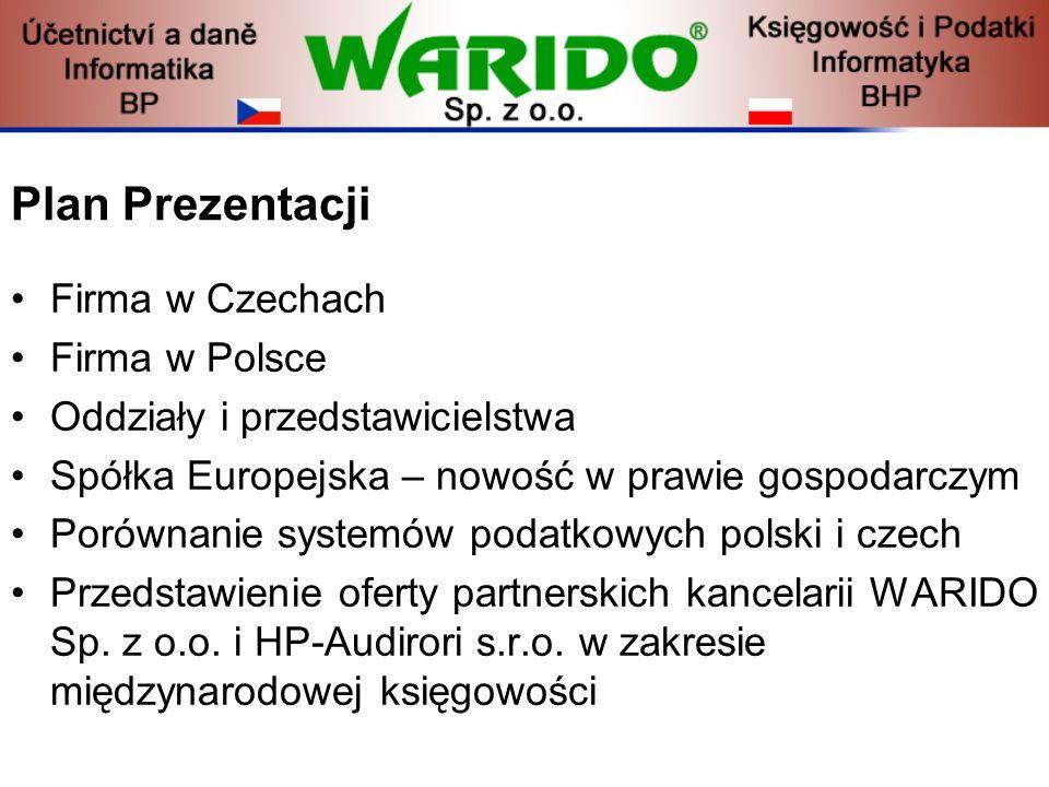 Plan Prezentacji Firma w Czechach Firma w Polsce