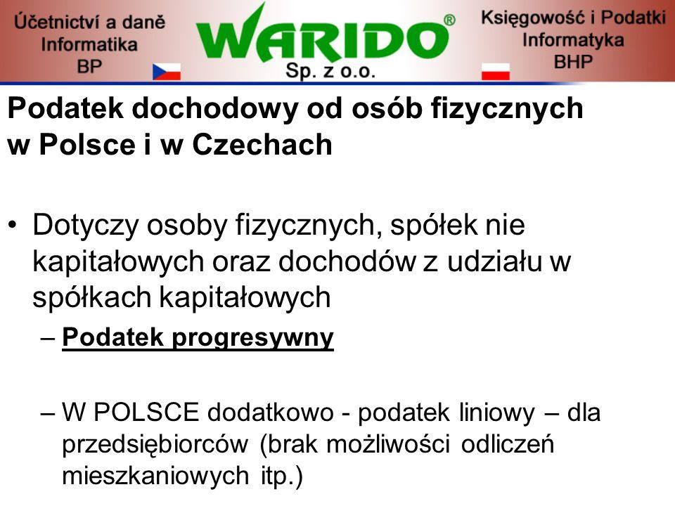Podatek dochodowy od osób fizycznych w Polsce i w Czechach