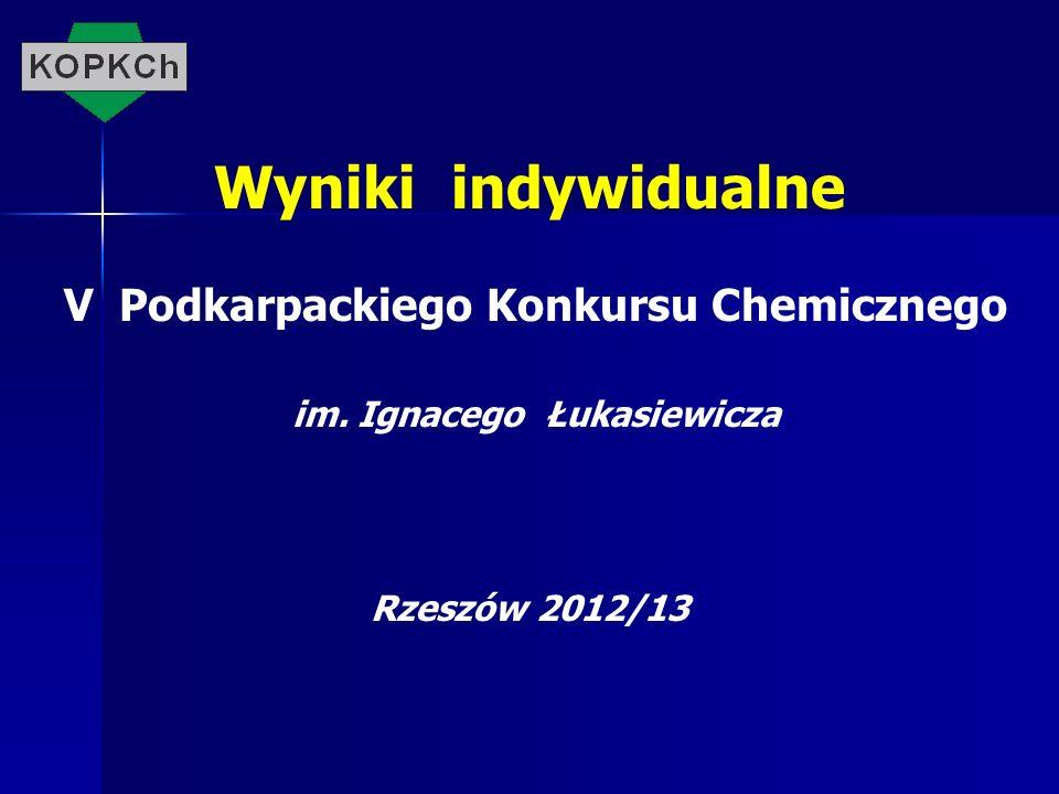 V Podkarpackiego Konkursu Chemicznego im. Ignacego Łukasiewicza