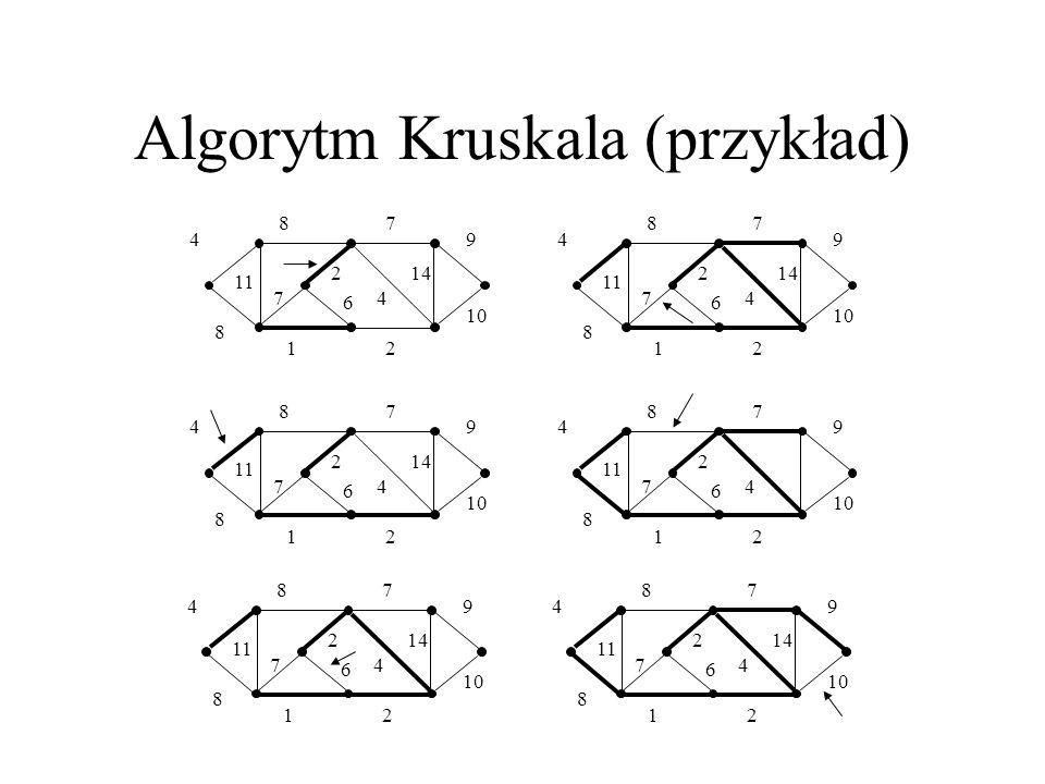Algorytm Kruskala (przykład)