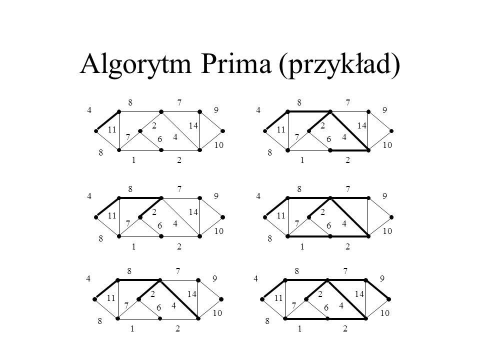 Algorytm Prima (przykład)