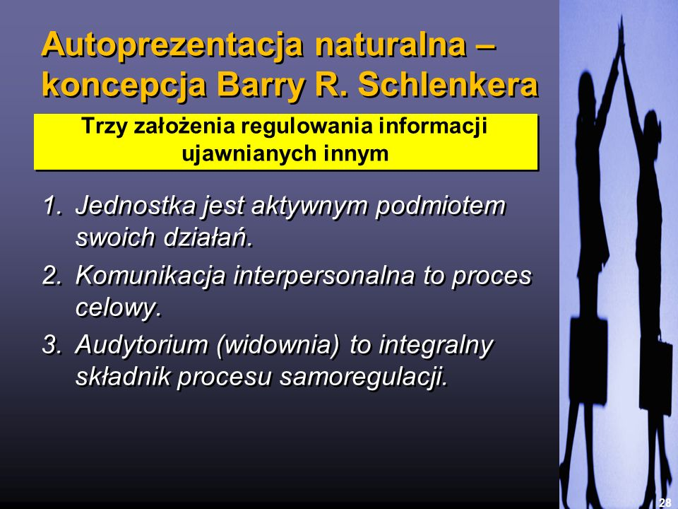 Autoprezentacja naturalna – koncepcja Barry R. Schlenkera