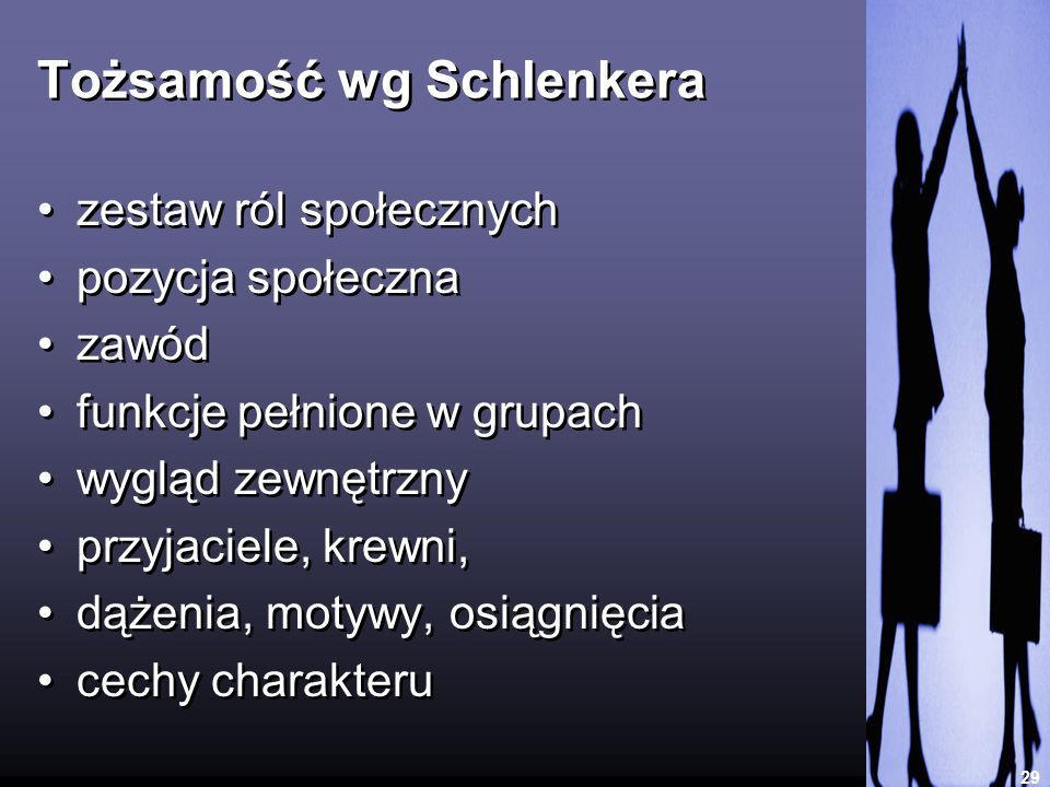 Tożsamość wg Schlenkera