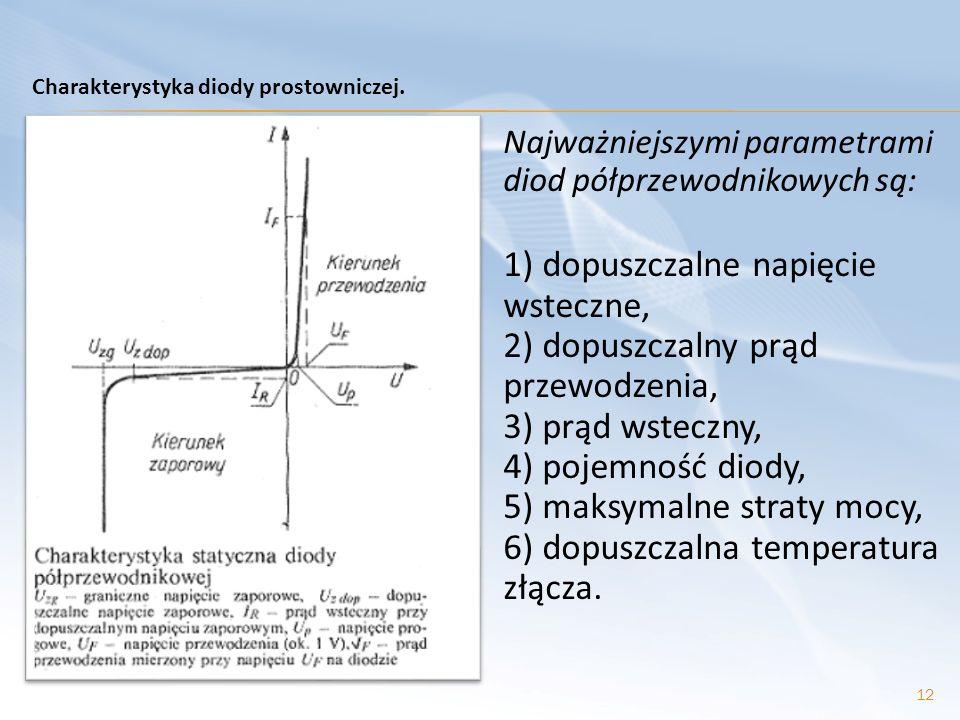 Charakterystyka diody prostowniczej.