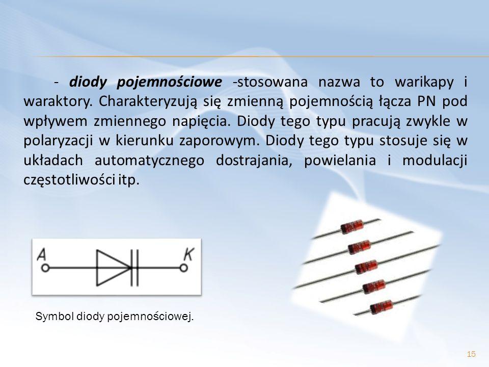- diody pojemnościowe -stosowana nazwa to warikapy i waraktory