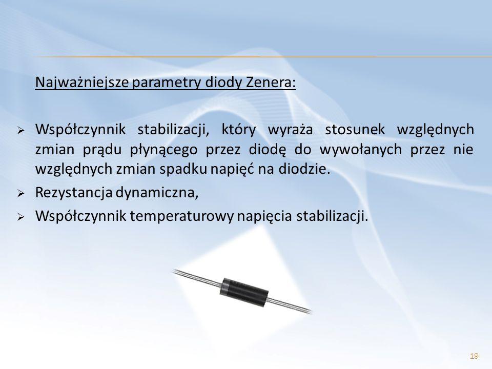 Najważniejsze parametry diody Zenera: