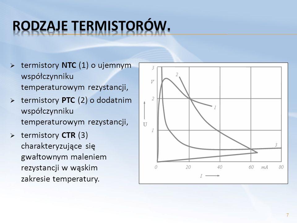 RODZAJE TERMISTORów. termistory NTC (1) o ujemnym współczynniku temperaturowym rezystancji,