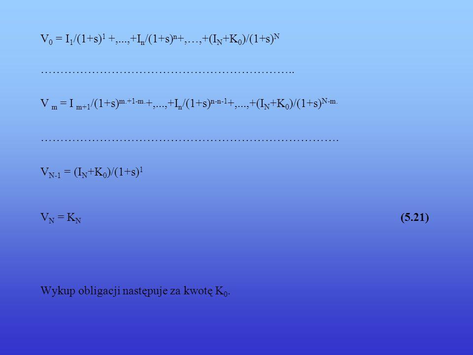 V0 = I1/(1+s)1 +,...,+In/(1+s)n+,…,+(IN+K0)/(1+s)N