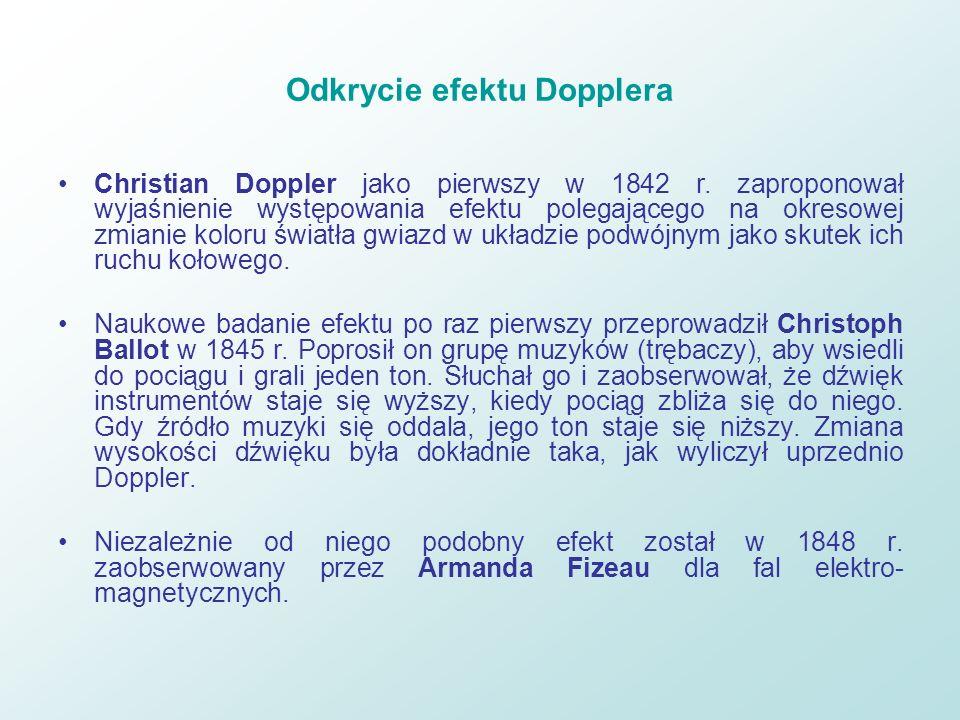 Odkrycie efektu Dopplera