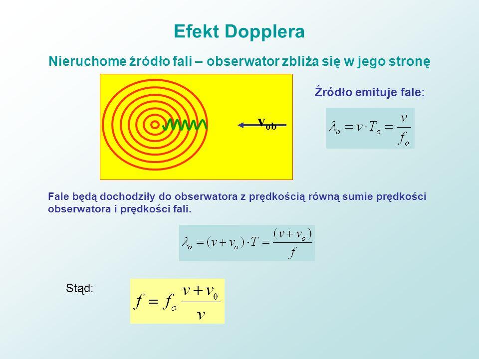 Efekt Dopplera Nieruchome źródło fali – obserwator zbliża się w jego stronę