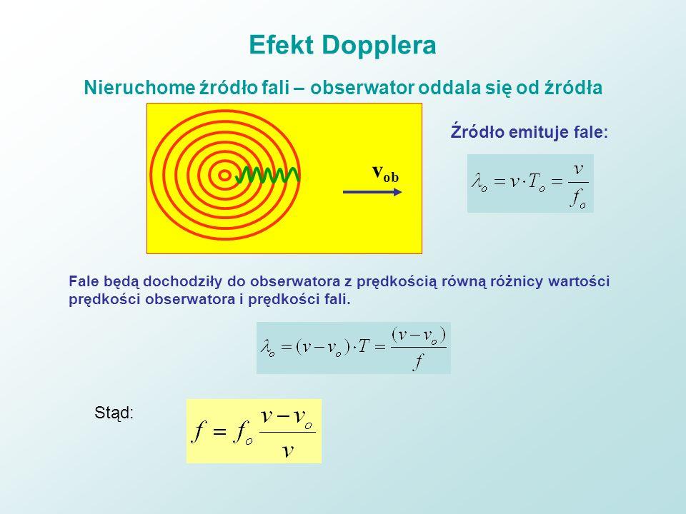 Efekt Dopplera Nieruchome źródło fali – obserwator oddala się od źródła