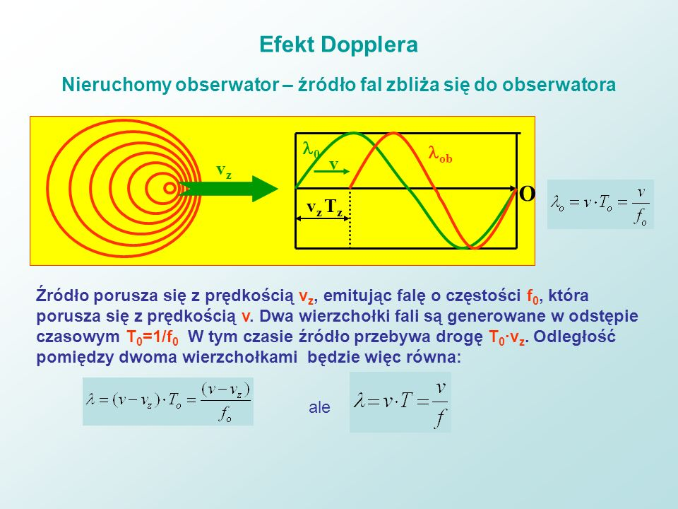 Efekt Dopplera Nieruchomy obserwator – źródło fal zbliża się do obserwatora