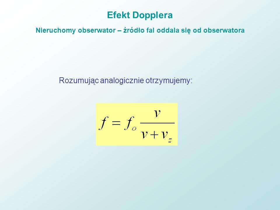 Efekt Dopplera Nieruchomy obserwator – źródło fal oddala się od obserwatora
