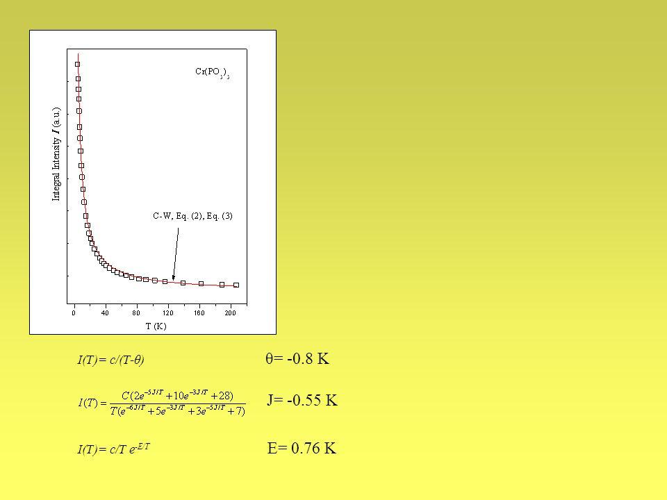 I(T)= c/(T-θ) θ= -0.8 KJ= -0.55 K.