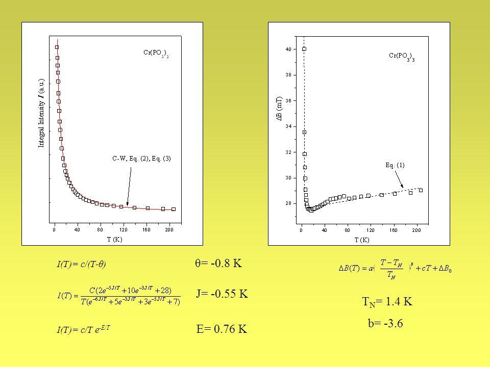 J= -0.55 K TN= 1.4 K b= -3.6 I(T)= c/(T-θ) θ= -0.8 K