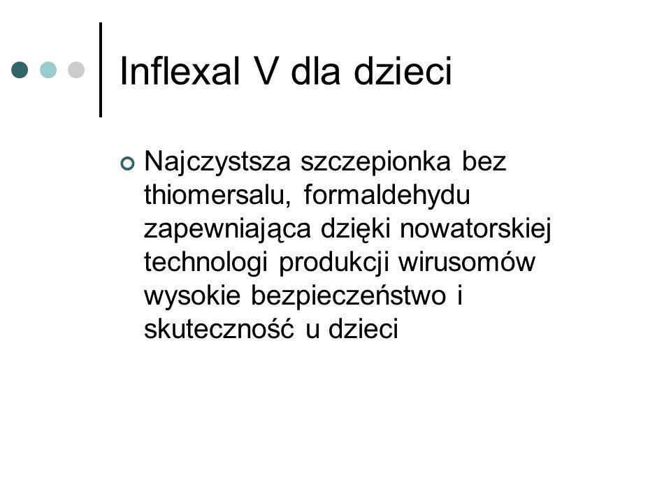 Inflexal V dla dzieci