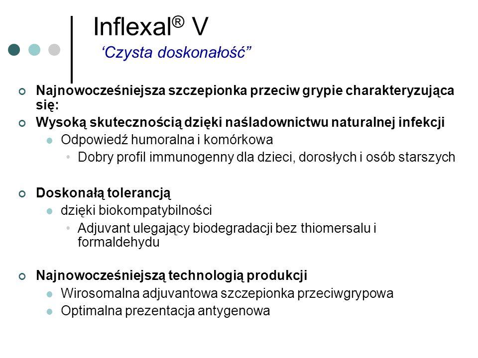 Inflexal® V 'Czysta doskonałość
