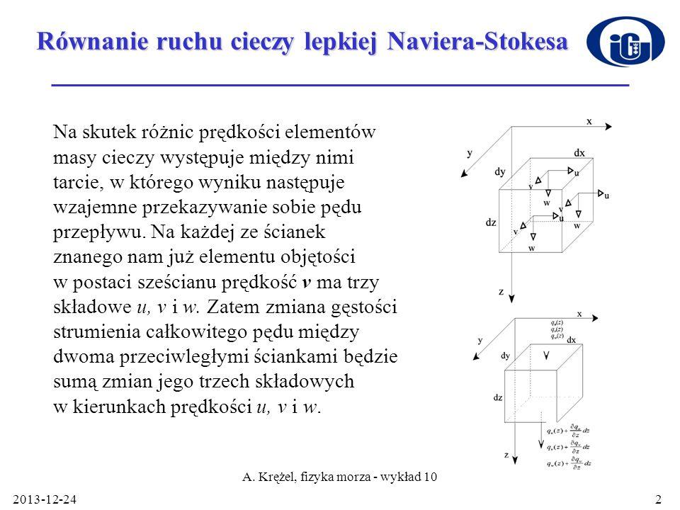 Równanie ruchu cieczy lepkiej Naviera-Stokesa