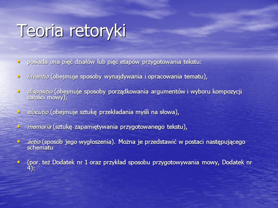 Teoria retoryki posiada ona pięć działów lub pięć etapów przygotowania tekstu: inventio (obejmuje sposoby wynajdywania i opracowania tematu),