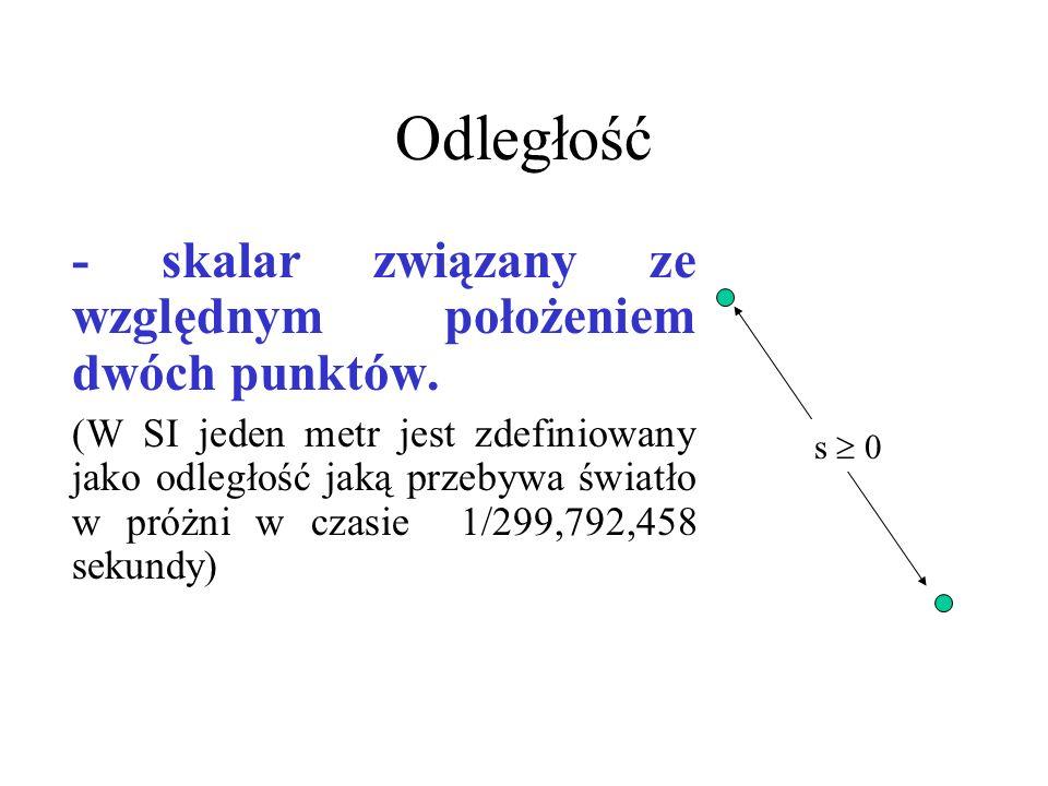 Odległość - skalar związany ze względnym położeniem dwóch punktów.