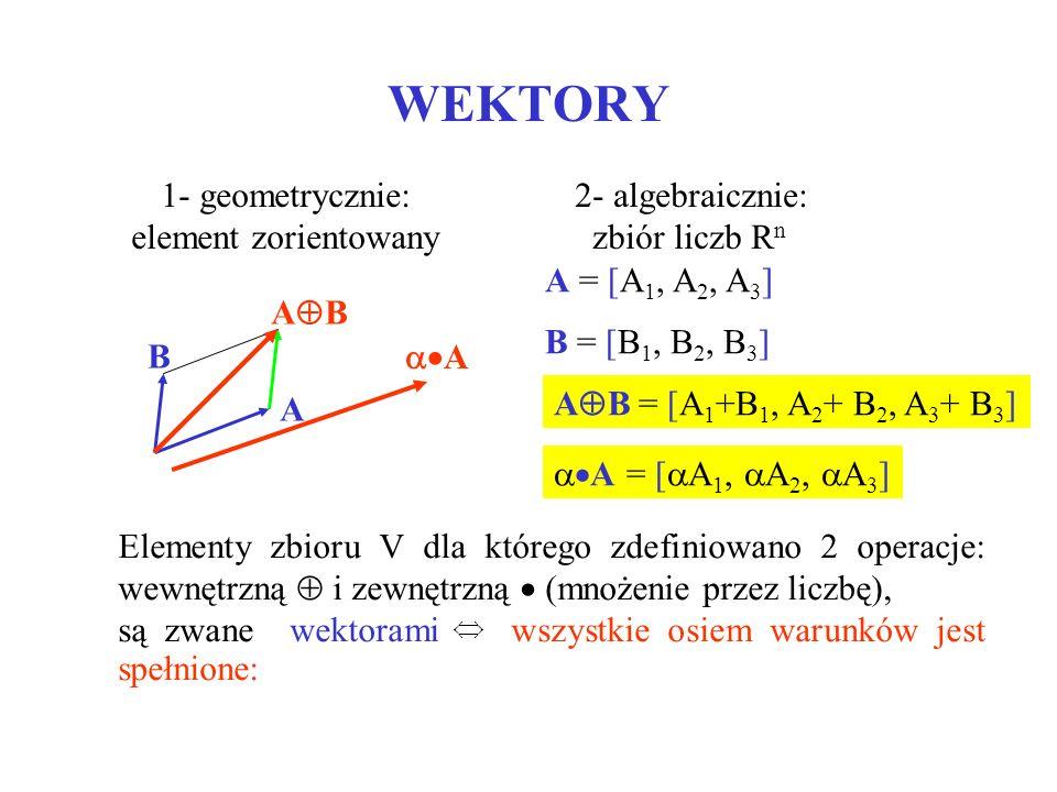 WEKTORY 1- geometrycznie: element zorientowany 2- algebraicznie: