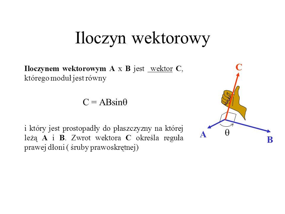 Iloczyn wektorowy C C = ABsin  A B