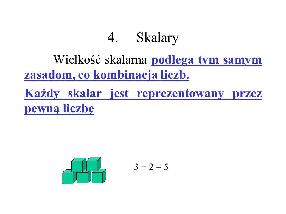 4. Skalary Wielkość skalarna podlega tym samym zasadom, co kombinacja liczb. Każdy skalar jest reprezentowany przez pewną liczbę.
