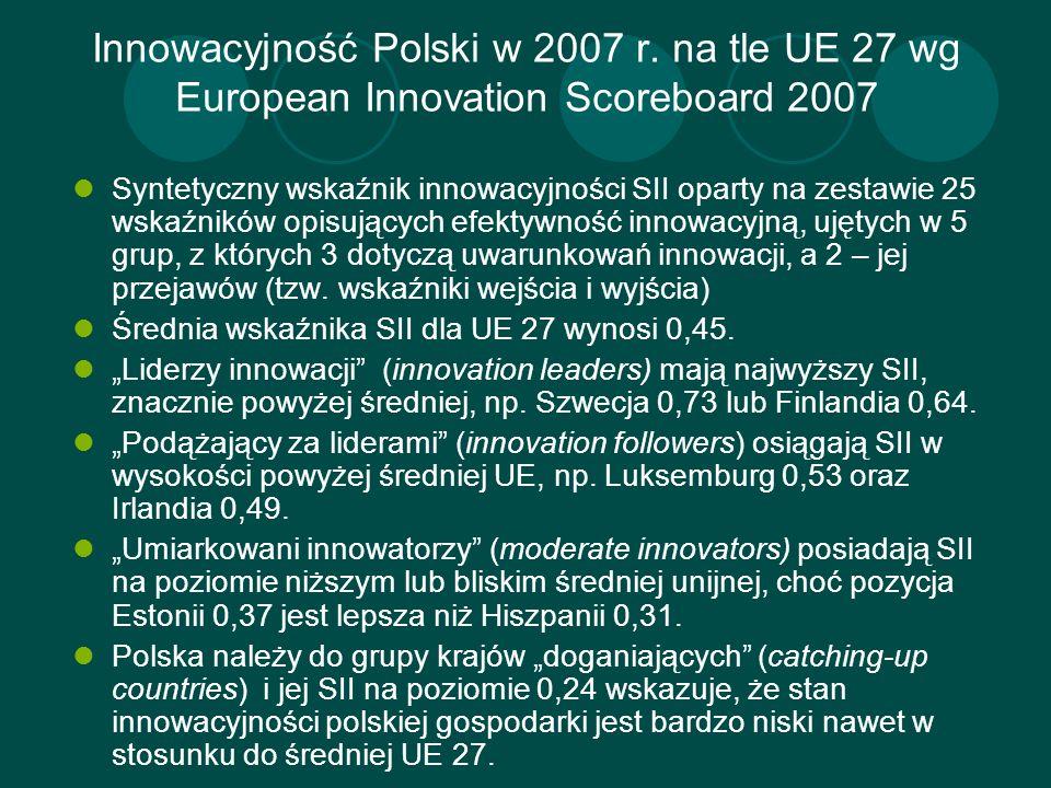 Innowacyjność Polski w 2007 r