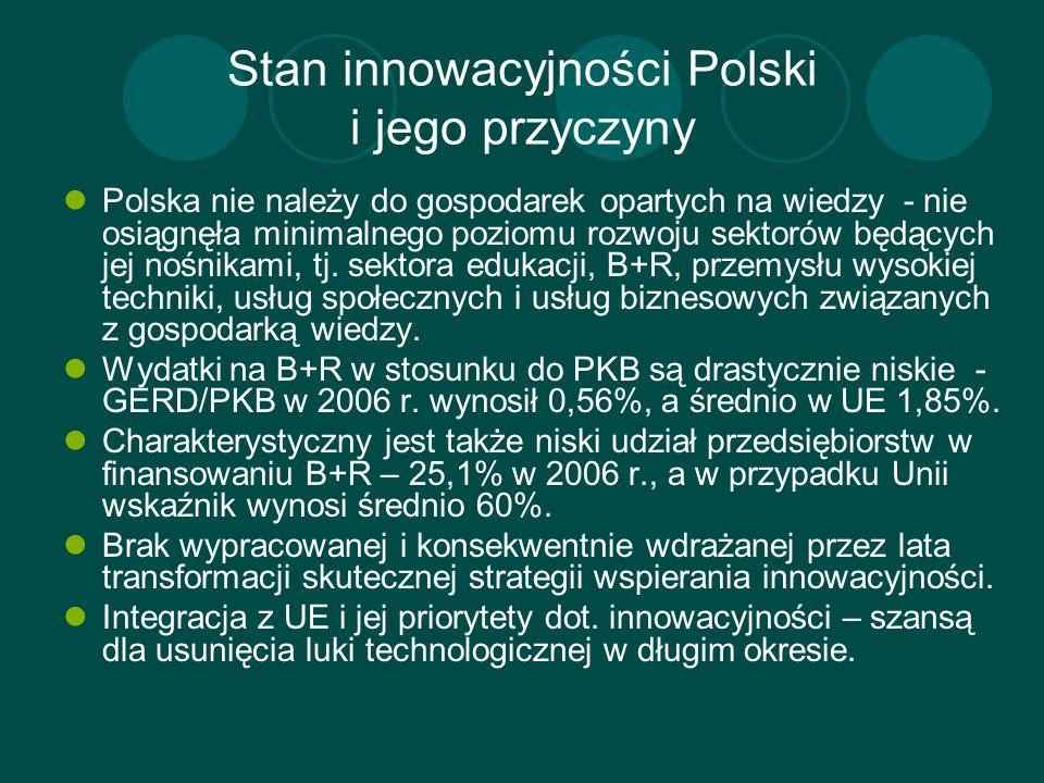 Stan innowacyjności Polski i jego przyczyny