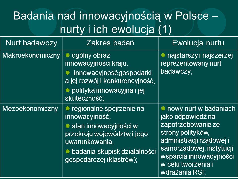 Badania nad innowacyjnością w Polsce – nurty i ich ewolucja (1)