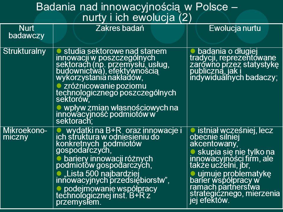 Badania nad innowacyjnością w Polsce – nurty i ich ewolucja (2)