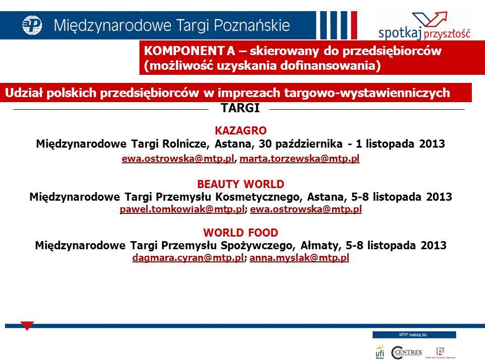 Udział polskich przedsiębiorców w imprezach targowo-wystawienniczych