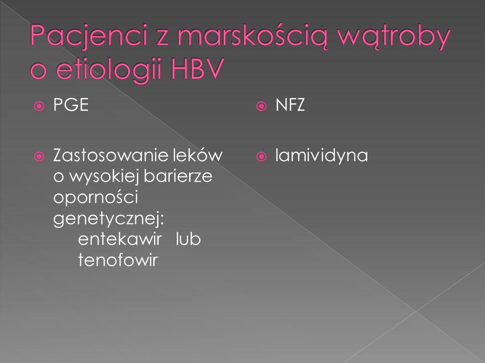 Pacjenci z marskością wątroby o etiologii HBV