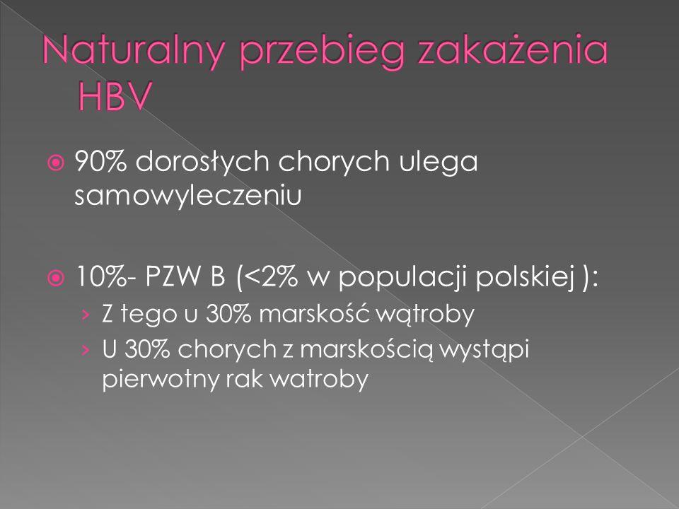 Naturalny przebieg zakażenia HBV